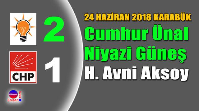 24 Haziran 2018 Karabük seçim AKP-2 CHP-1